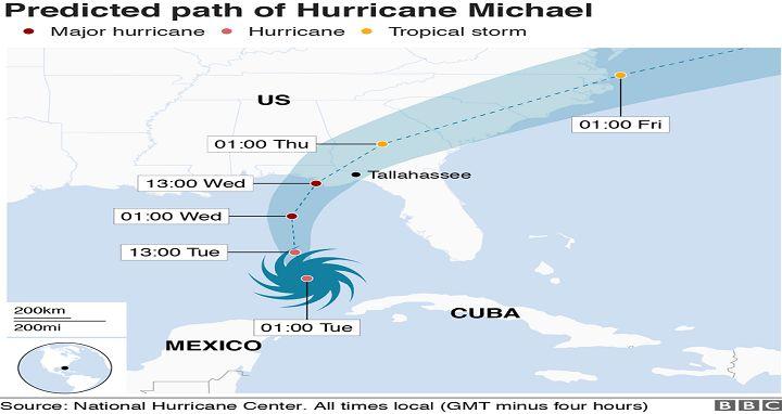 Hurricane Michael set to hit Florida